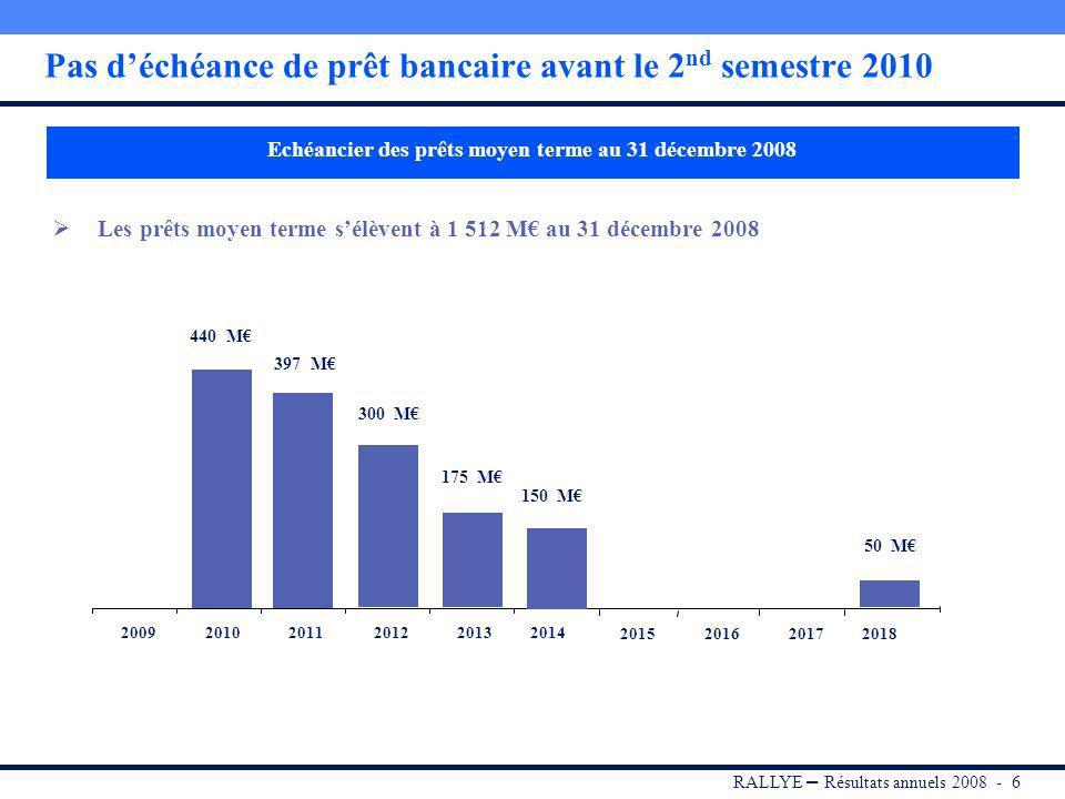 RALLYE – Résultats annuels 2008 - 5 Pas déchéance obligataire avant le 2 nd semestre 2011 500M 300M * 20092010201120122013 Financement de type
