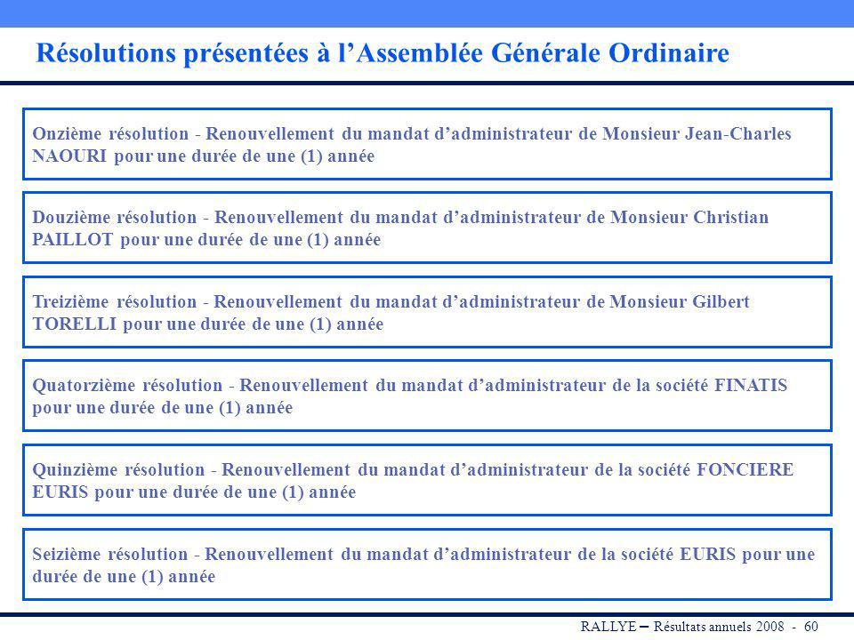 RALLYE – Résultats annuels 2008 - 59 Cinquième résolution - Nomination de Monsieur Philippe CHARRIER, en qualité dadministrateur pour une durée de une