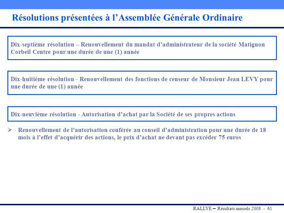 RALLYE – Résultats annuels 2008 - 60 Onzième résolution - Renouvellement du mandat dadministrateur de Monsieur Jean-Charles NAOURI pour une durée de u