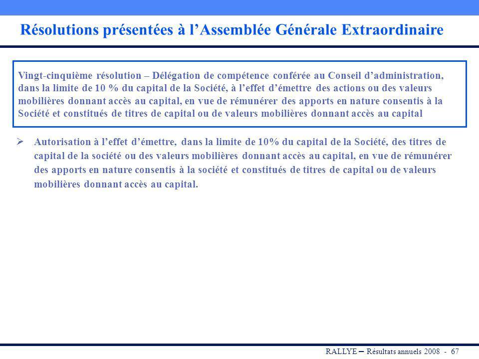 RALLYE – Résultats annuels 2008 - 66 Vingt-quatrième résolution – Délégation de compétence conférée au conseil dadministration à leffet daugmenter le