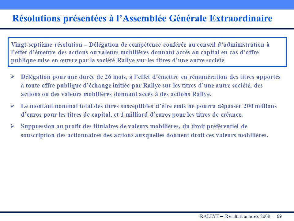 RALLYE – Résultats annuels 2008 - 68 Vingt-sixième résolution - Plafond global des autorisations démission dactions et de valeurs mobilières Résolutio