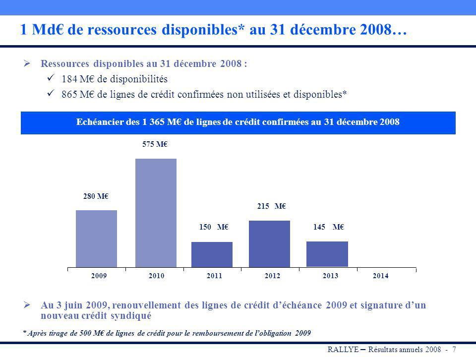 RALLYE – Résultats annuels 2008 - 6 Pas déchéance de prêt bancaire avant le 2 nd semestre 2010 Les prêts moyen terme sélèvent à 1 512 M au 31 décembre