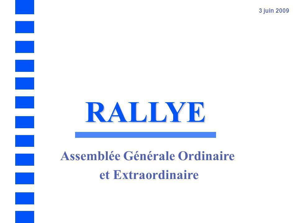 RALLYE – Résultats annuels 2008 - 73 Trente-et-unième résolution - Autorisation de réduire le capital social par annulation dactions détenues en propr