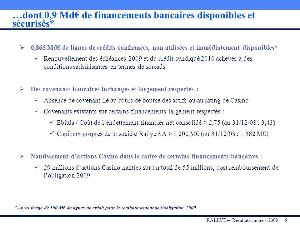 RALLYE – Résultats annuels 2008 - 7 201420092010201120122013 150M 215M 145M 1 Md de ressources disponibles* au 31 décembre 2008… Echéancier des 1 365