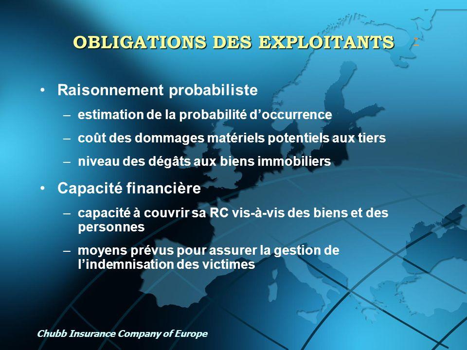 Chubb Insurance Company of Europe OBLIGATIONS DES EXPLOITANTS Raisonnement probabiliste –estimation de la probabilité doccurrence –coût des dommages m