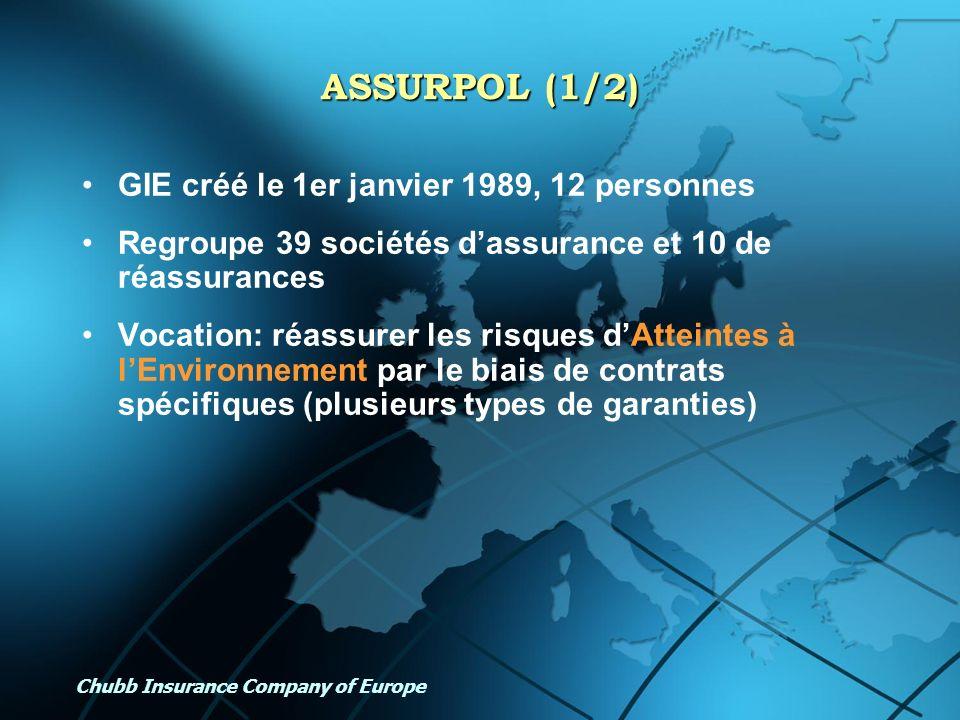 Chubb Insurance Company of Europe ASSURPOL (1/2) GIE créé le 1er janvier 1989, 12 personnes Regroupe 39 sociétés dassurance et 10 de réassurances Voca