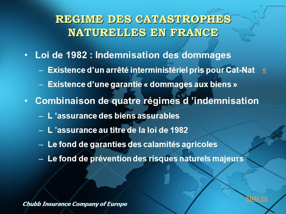 Chubb Insurance Company of Europe REGIME DES CATASTROPHES NATURELLES EN FRANCE Loi de 1982 : Indemnisation des dommages –Existence dun arrêté intermin