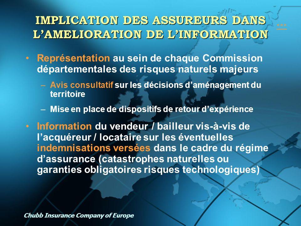 Chubb Insurance Company of Europe IMPLICATION DES ASSUREURS DANS LAMELIORATION DE LINFORMATION Représentation au sein de chaque Commission département