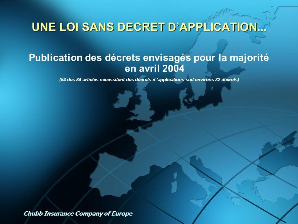 Chubb Insurance Company of Europe UNE LOI SANS DECRET DAPPLICATION... Publication des décrets envisagés pour la majorité en avril 2004 (54 des 84 arti