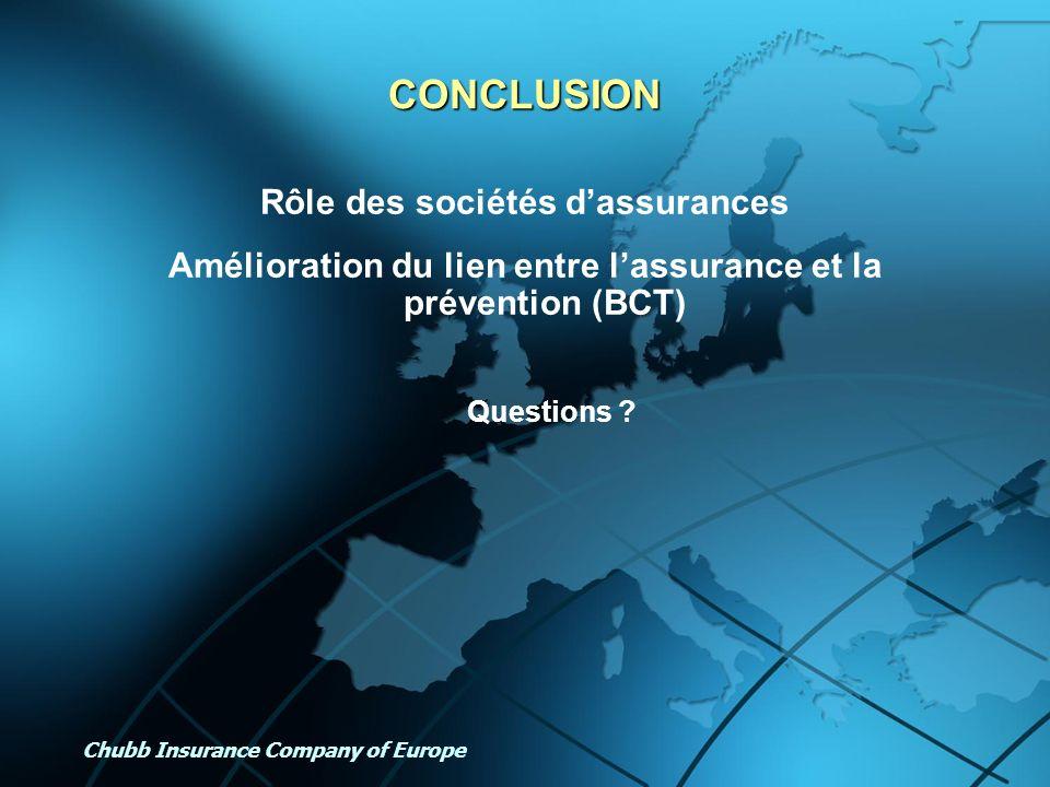 Chubb Insurance Company of Europe CONCLUSION Rôle des sociétés dassurances Amélioration du lien entre lassurance et la prévention (BCT) Questions ?