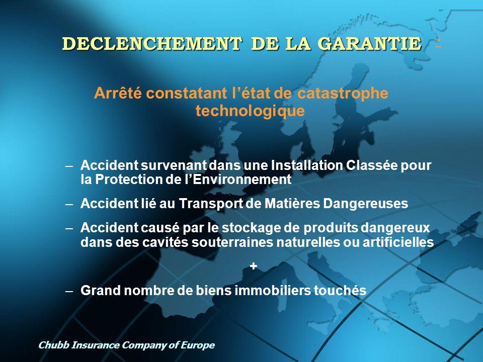 Chubb Insurance Company of Europe DECLENCHEMENT DE LA GARANTIE Arrêté constatant létat de catastrophe technologique –Accident survenant dans une Insta