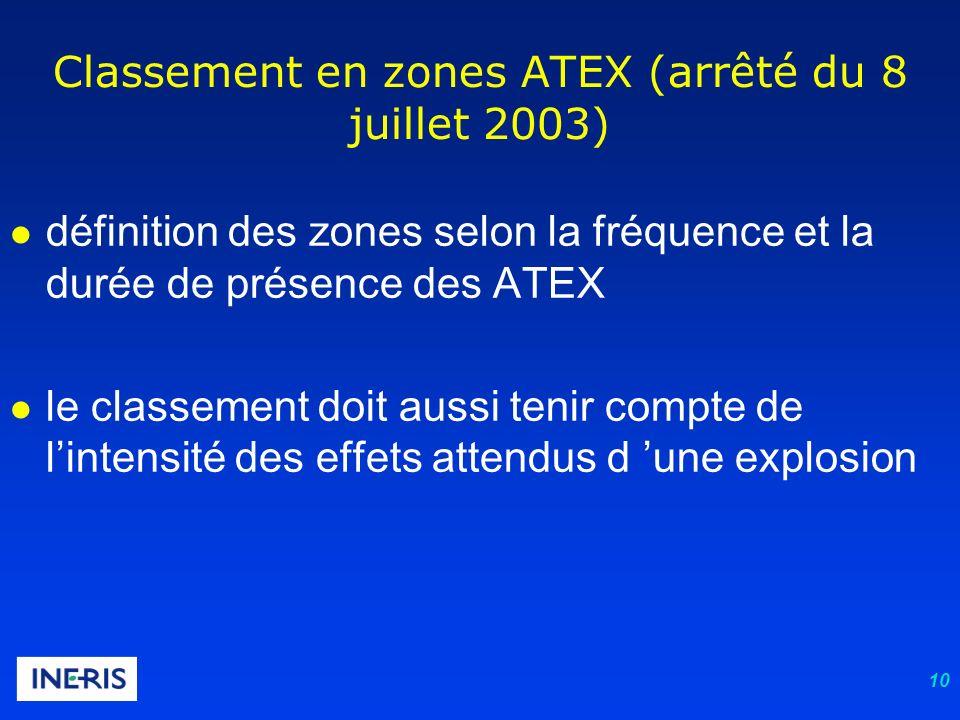 10 Classement en zones ATEX (arrêté du 8 juillet 2003) l définition des zones selon la fréquence et la durée de présence des ATEX l le classement doit