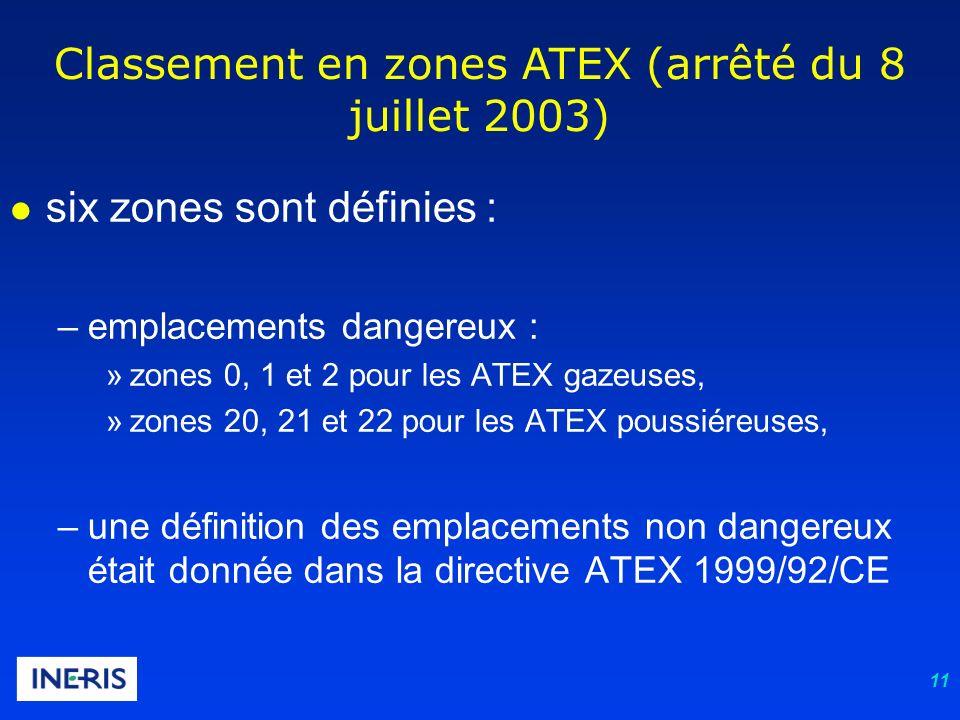 11 l six zones sont définies : –emplacements dangereux : »zones 0, 1 et 2 pour les ATEX gazeuses, »zones 20, 21 et 22 pour les ATEX poussiéreuses, –un