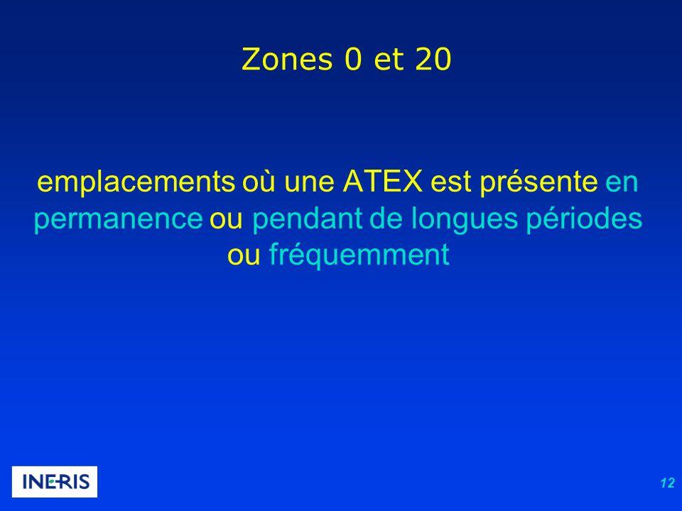 12 Zones 0 et 20 emplacements où une ATEX est présente en permanence ou pendant de longues périodes ou fréquemment