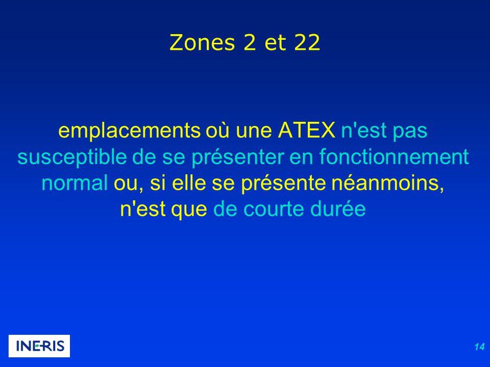 14 Zones 2 et 22 emplacements où une ATEX n'est pas susceptible de se présenter en fonctionnement normal ou, si elle se présente néanmoins, n'est que