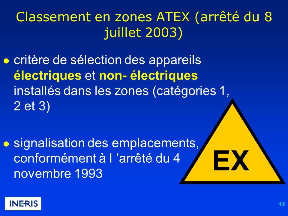 15 Classement en zones ATEX (arrêté du 8 juillet 2003) l critère de sélection des appareils électriques et non- électriques installés dans les zones (