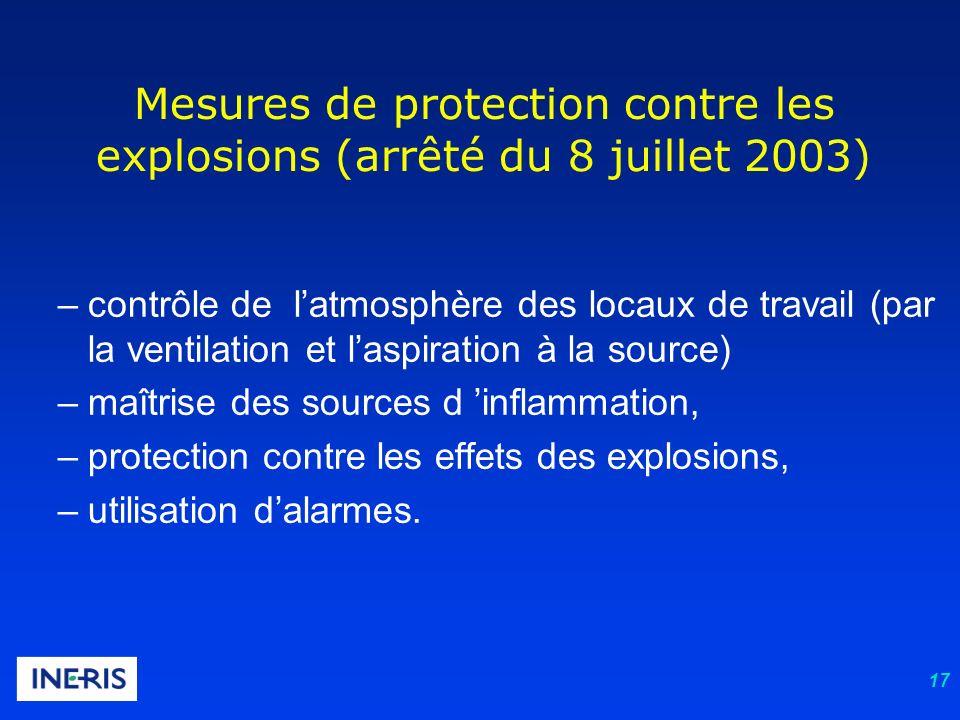17 Mesures de protection contre les explosions (arrêté du 8 juillet 2003) –contrôle de latmosphère des locaux de travail (par la ventilation et laspir