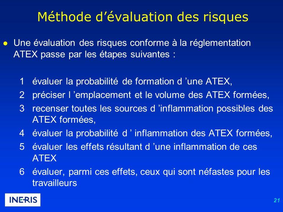 21 l Une évaluation des risques conforme à la réglementation ATEX passe par les étapes suivantes : 1évaluer la probabilité de formation d une ATEX, 2p