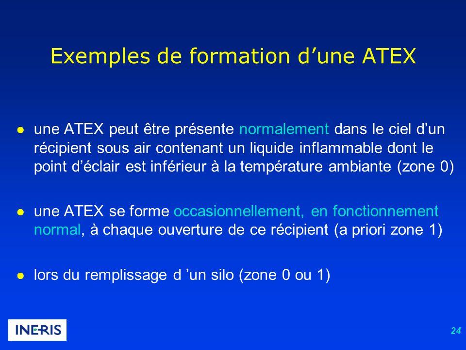 24 l une ATEX peut être présente normalement dans le ciel dun récipient sous air contenant un liquide inflammable dont le point déclair est inférieur