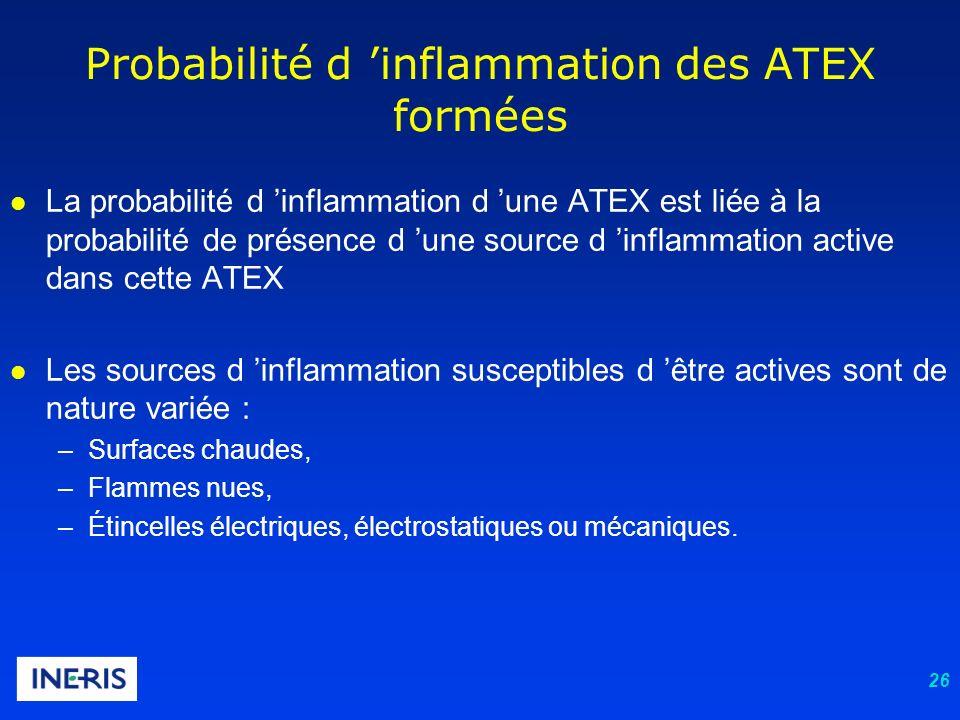 26 l La probabilité d inflammation d une ATEX est liée à la probabilité de présence d une source d inflammation active dans cette ATEX l Les sources d