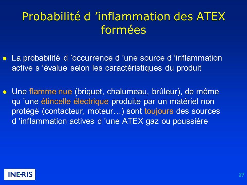 27 l La probabilité d occurrence d une source d inflammation active s évalue selon les caractéristiques du produit l Une flamme nue (briquet, chalumea