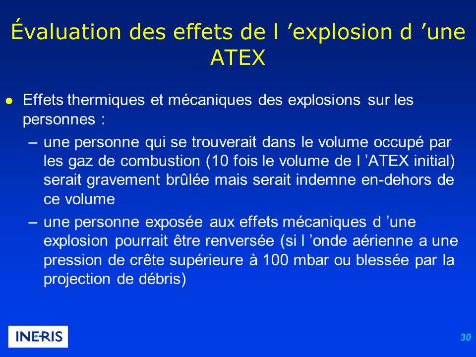 30 l Effets thermiques et mécaniques des explosions sur les personnes : –une personne qui se trouverait dans le volume occupé par les gaz de combustio