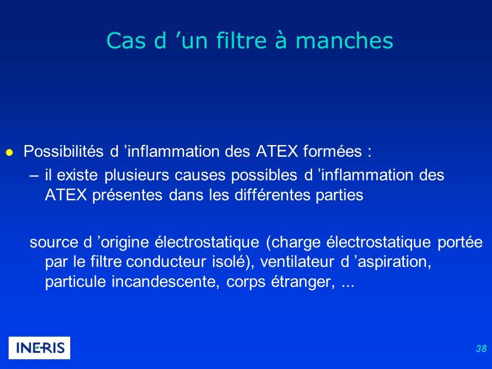 38 l Possibilités d inflammation des ATEX formées : –il existe plusieurs causes possibles d inflammation des ATEX présentes dans les différentes parti