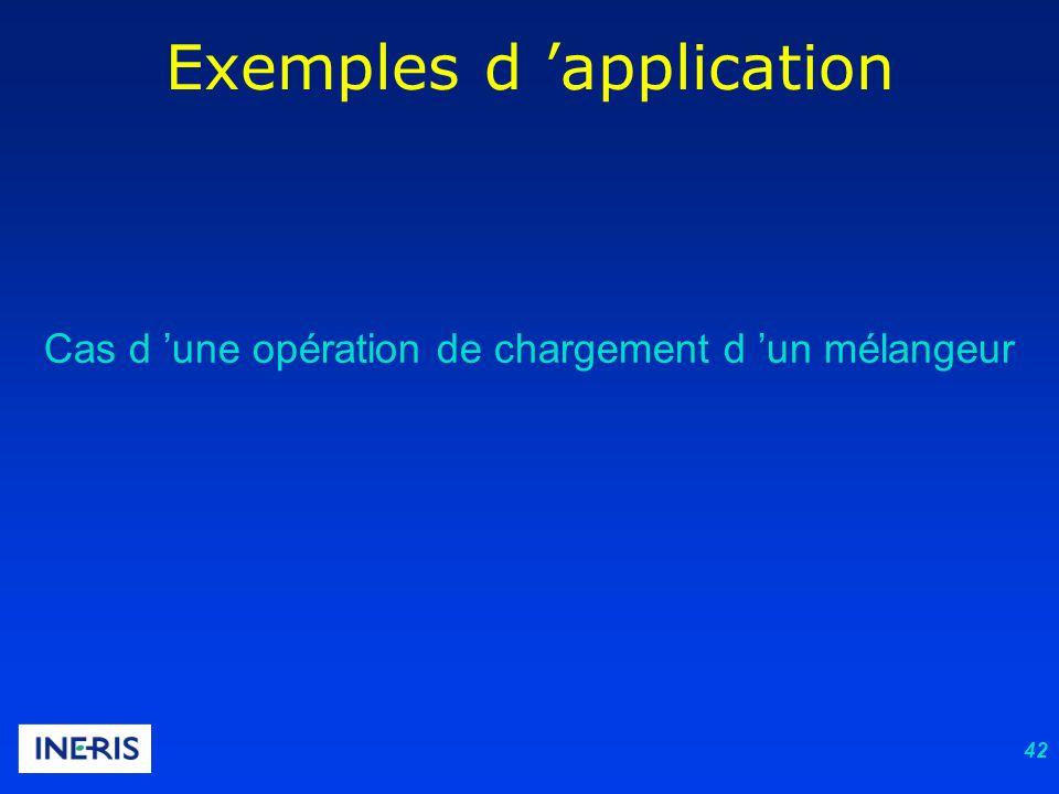 42 Cas d une opération de chargement d un mélangeur Exemples d application