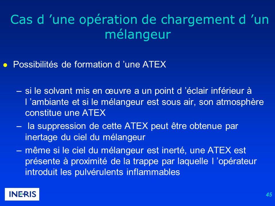 45 l Possibilités de formation d une ATEX –si le solvant mis en œuvre a un point d éclair inférieur à l ambiante et si le mélangeur est sous air, son