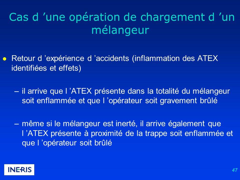 47 l Retour d expérience d accidents (inflammation des ATEX identifiées et effets) –il arrive que l ATEX présente dans la totalité du mélangeur soit e