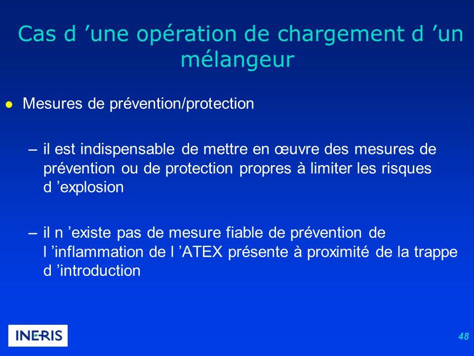 48 l Mesures de prévention/protection –il est indispensable de mettre en œuvre des mesures de prévention ou de protection propres à limiter les risque