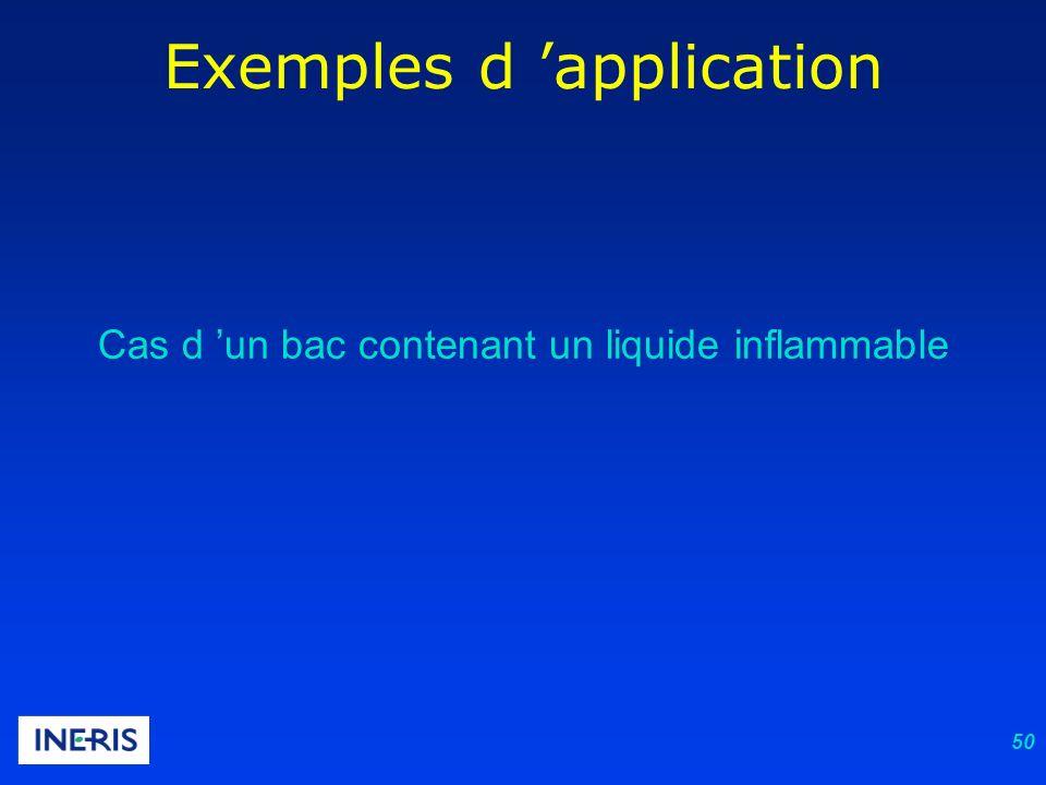 50 Cas d un bac contenant un liquide inflammable Exemples d application