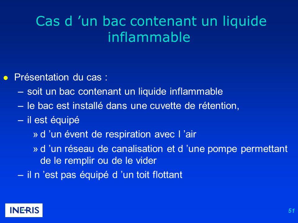 51 l Présentation du cas : –soit un bac contenant un liquide inflammable –le bac est installé dans une cuvette de rétention, –il est équipé »d un éven