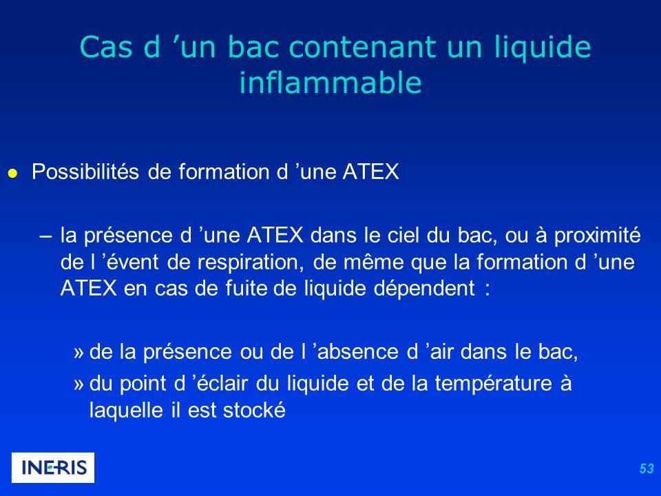 53 l Possibilités de formation d une ATEX –la présence d une ATEX dans le ciel du bac, ou à proximité de l évent de respiration, de même que la format