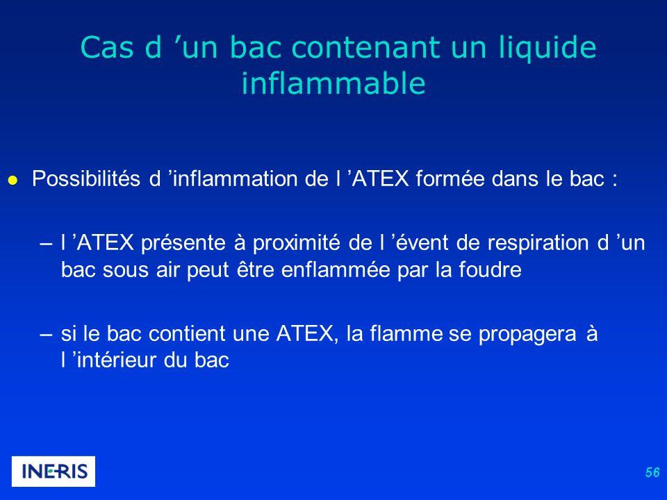 56 l Possibilités d inflammation de l ATEX formée dans le bac : –l ATEX présente à proximité de l évent de respiration d un bac sous air peut être enf