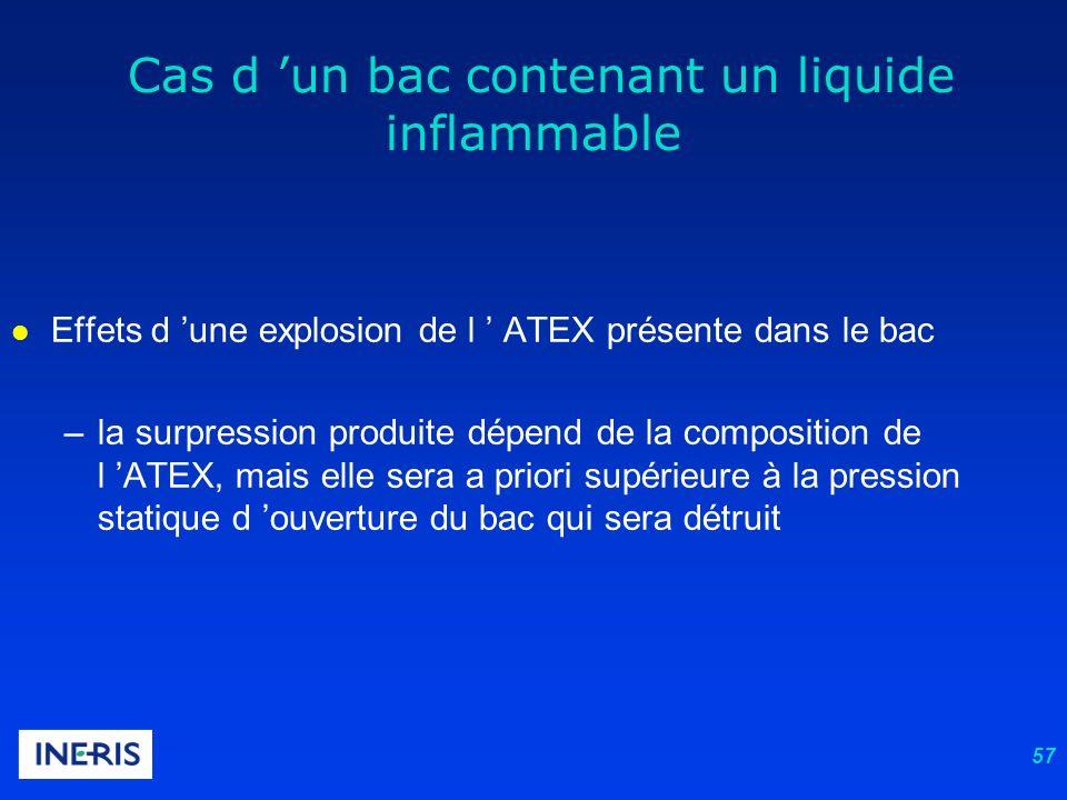 57 l Effets d une explosion de l ATEX présente dans le bac –la surpression produite dépend de la composition de l ATEX, mais elle sera a priori supéri