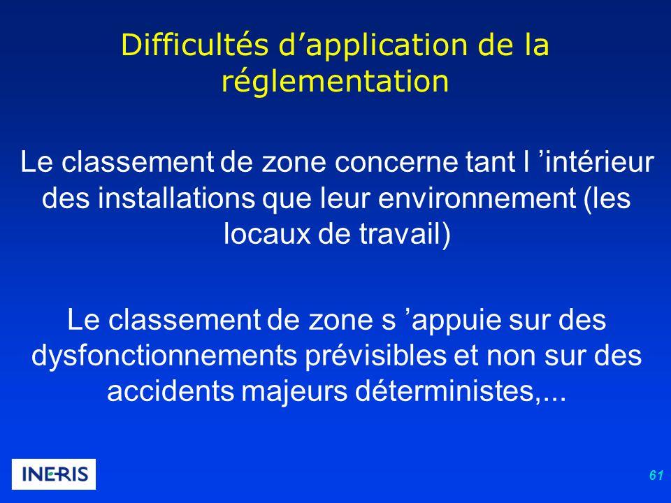 61 Difficultés dapplication de la réglementation Le classement de zone concerne tant l intérieur des installations que leur environnement (les locaux