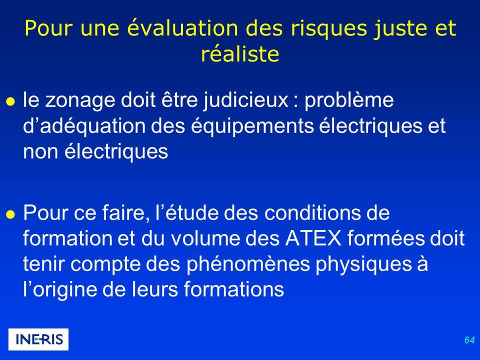 64 l le zonage doit être judicieux : problème dadéquation des équipements électriques et non électriques l Pour ce faire, létude des conditions de for