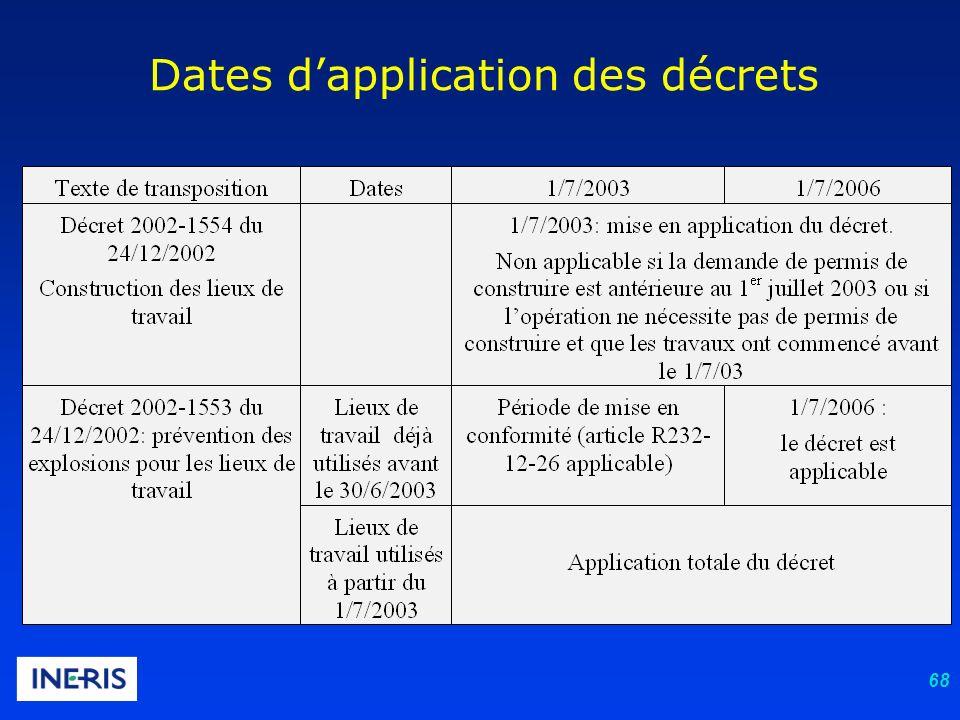 68 Dates dapplication des décrets