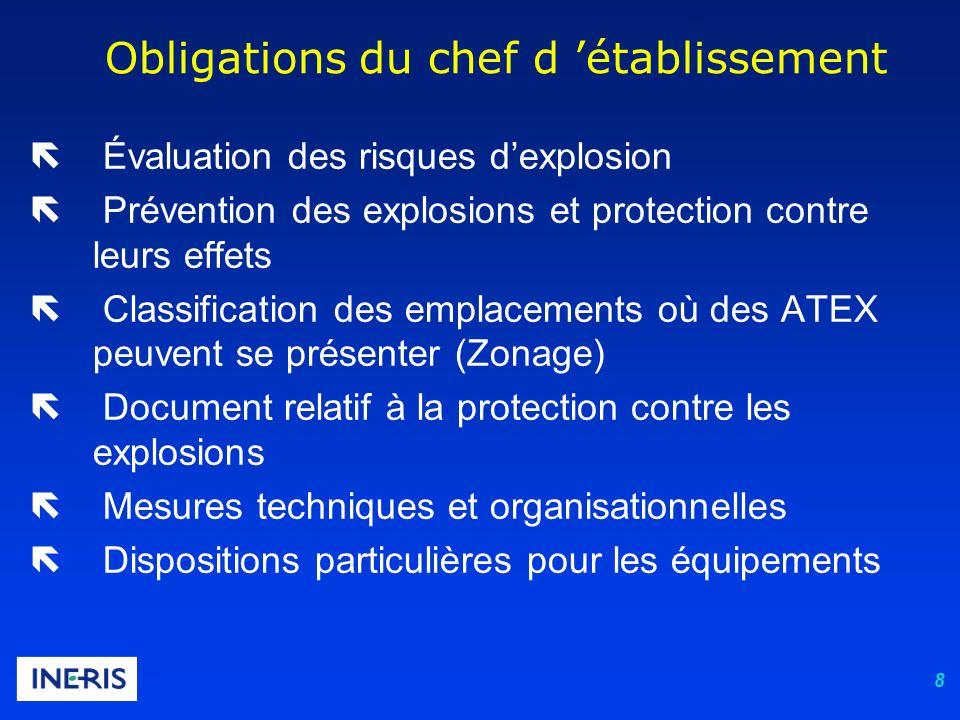 8 ë Évaluation des risques dexplosion ë Prévention des explosions et protection contre leurs effets ë Classification des emplacements où des ATEX peuv