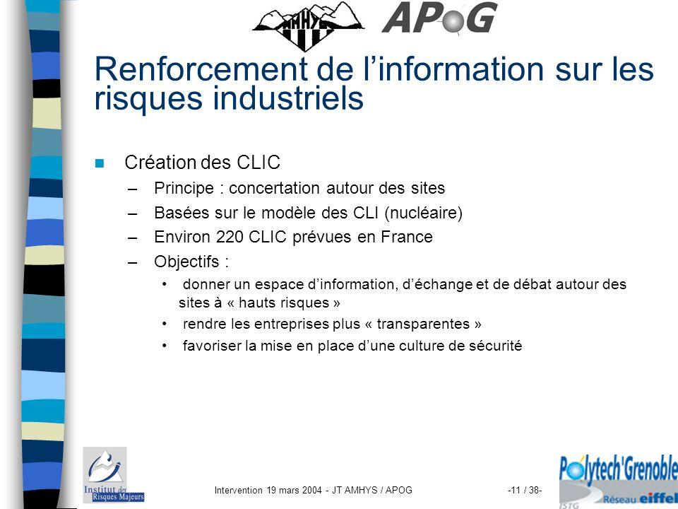 Intervention 19 mars 2004 - JT AMHYS / APOG-11 / 38- Renforcement de linformation sur les risques industriels Création des CLIC – Principe : concertat