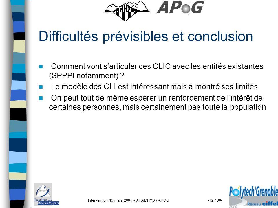 Intervention 19 mars 2004 - JT AMHYS / APOG-12 / 38- Difficultés prévisibles et conclusion Comment vont sarticuler ces CLIC avec les entités existante