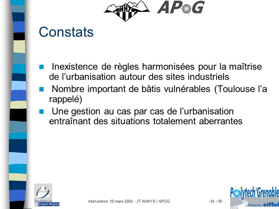 Intervention 19 mars 2004 - JT AMHYS / APOG-14 / 38- Constats Inexistence de règles harmonisées pour la maîtrise de lurbanisation autour des sites ind