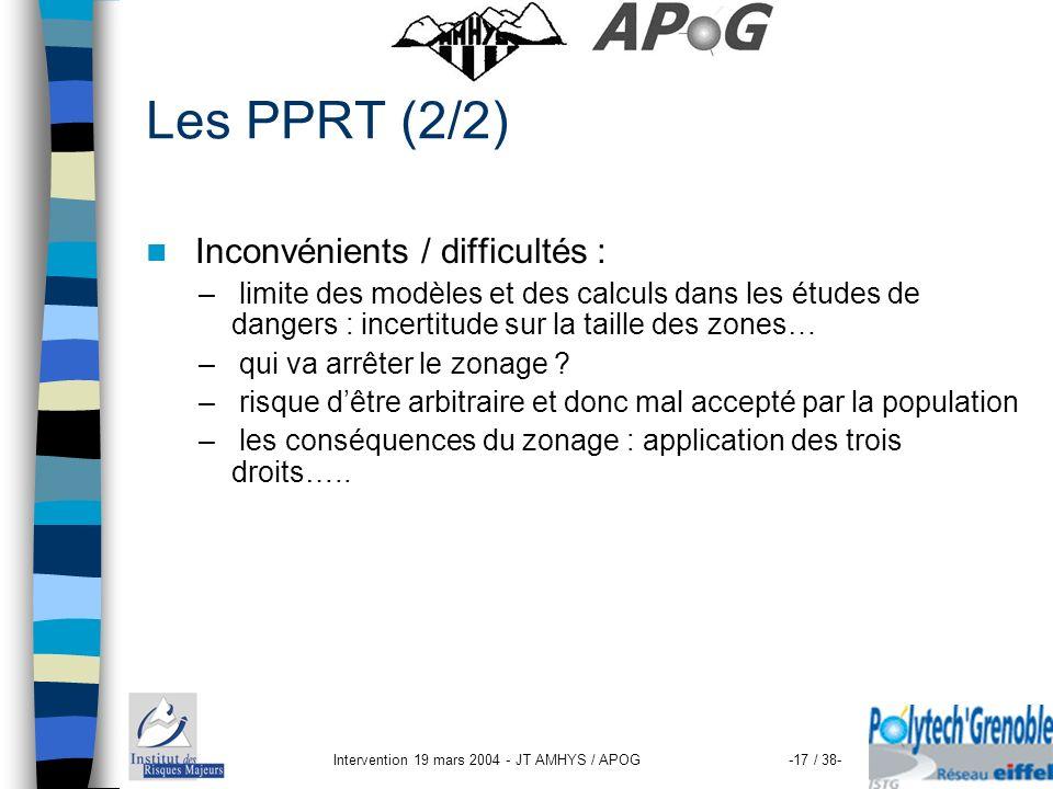 Intervention 19 mars 2004 - JT AMHYS / APOG-17 / 38- Les PPRT (2/2) Inconvénients / difficultés : – limite des modèles et des calculs dans les études