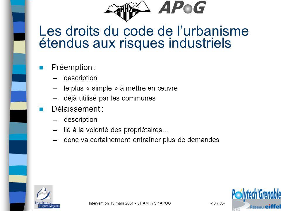 Intervention 19 mars 2004 - JT AMHYS / APOG-18 / 38- Les droits du code de lurbanisme étendus aux risques industriels Préemption : – description – le