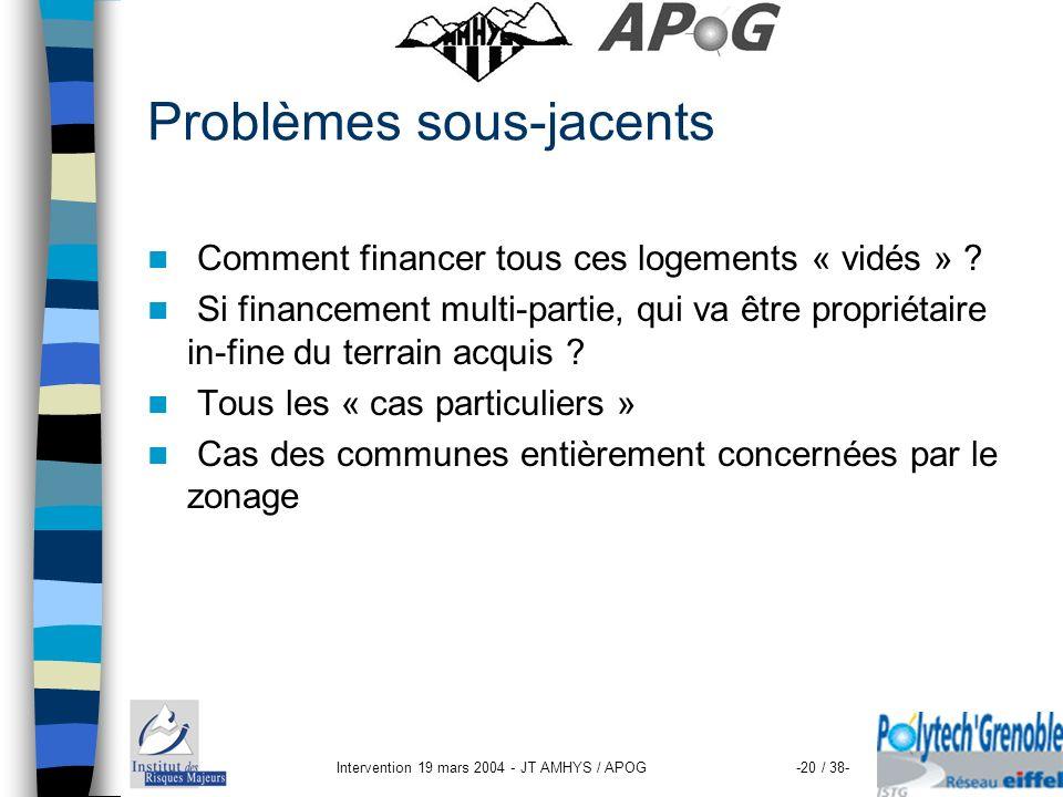 Intervention 19 mars 2004 - JT AMHYS / APOG-20 / 38- Problèmes sous-jacents Comment financer tous ces logements « vidés » ? Si financement multi-parti