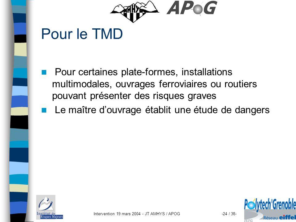 Intervention 19 mars 2004 - JT AMHYS / APOG-24 / 38- Pour le TMD Pour certaines plate-formes, installations multimodales, ouvrages ferroviaires ou rou