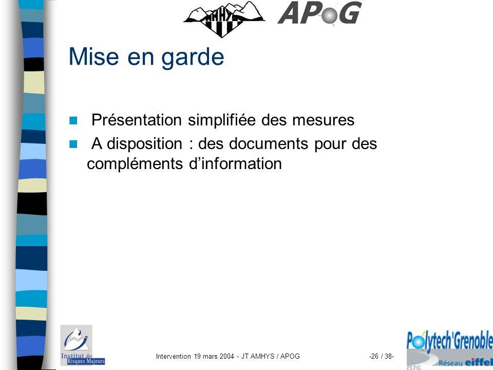 Intervention 19 mars 2004 - JT AMHYS / APOG-26 / 38- Mise en garde Présentation simplifiée des mesures A disposition : des documents pour des compléme