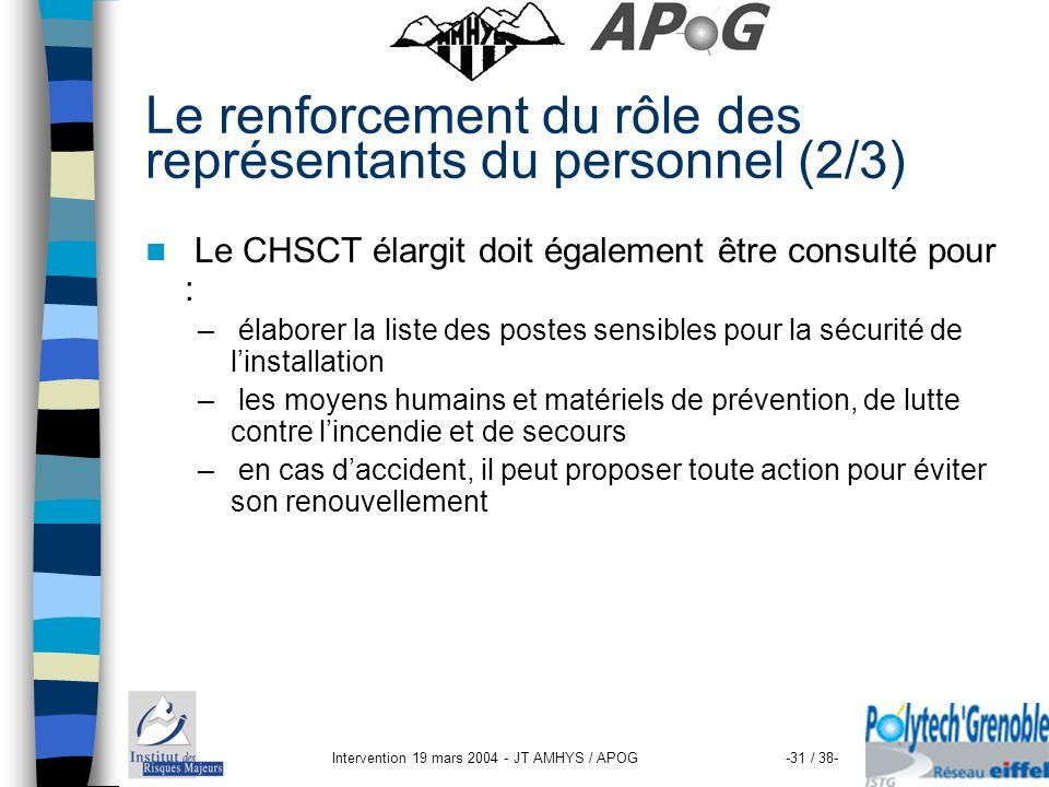 Intervention 19 mars 2004 - JT AMHYS / APOG-31 / 38- Le renforcement du rôle des représentants du personnel (2/3) Le CHSCT élargit doit également être