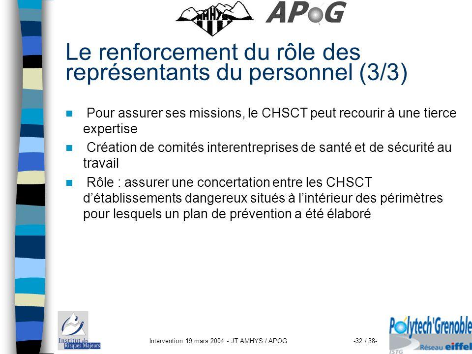 Intervention 19 mars 2004 - JT AMHYS / APOG-32 / 38- Le renforcement du rôle des représentants du personnel (3/3) Pour assurer ses missions, le CHSCT